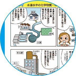 逆浸透膜浄水器の水